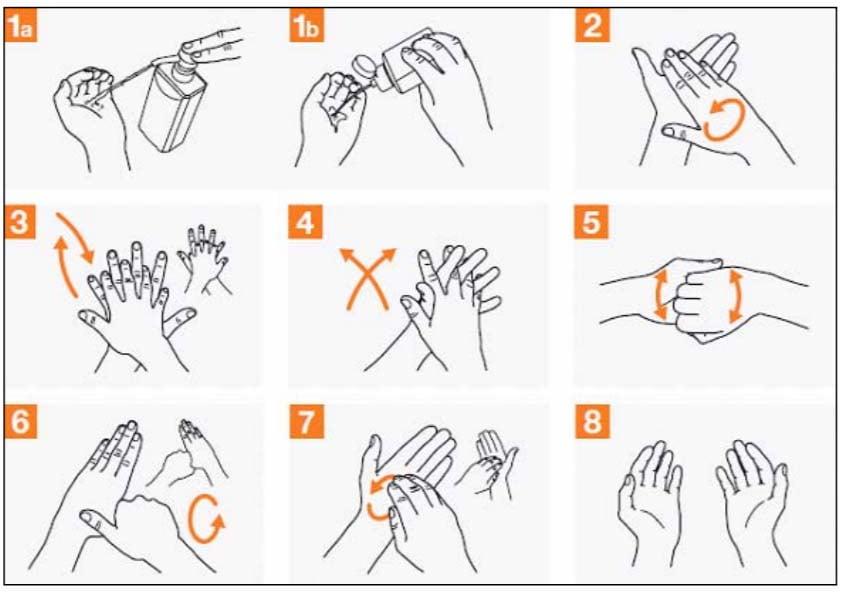 handen schoonmaken